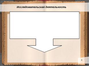 Исследовательская деятельность П В данной презентации представлена методичес