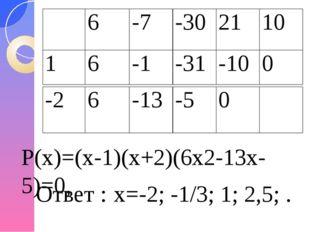 Р(х)=(х-1)(х+2)(6х2-13х-5)=0, Ответ : х=-2; -1/3; 1; 2,5; .  6 -7 -30 21 10