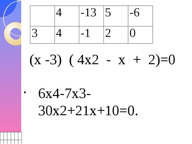 (х -3) ( 4х2 - х + 2)=0 6х4-7х3-30х2+21х+10=0.  4 -13 5 -6 3 4 -1 2 0