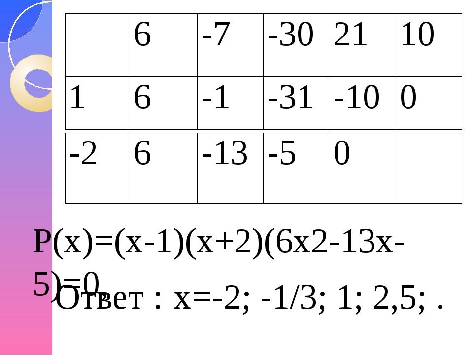 Р(х)=(х-1)(х+2)(6х2-13х-5)=0, Ответ : х=-2; -1/3; 1; 2,5; .  6 -7 -30 21 10...