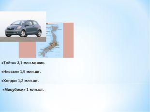 «Тоёта» 3,1 млн.машин. «Ниссан» 1,5 млн.шт. «Хонда» 1,2 млн.шт. «Мицубиси» 1