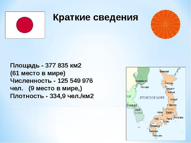 Краткие сведения Площадь - 377 835 км2 (61 место в мире) Численность - 125 54...