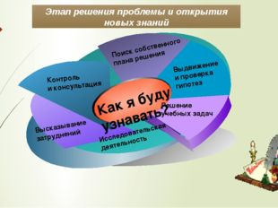 Этап решения проблемы и открытия новых знаний Выдвижение и проверка гипотез П