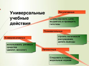 Универсальные учебные действия формулировать цели, выдвигать и проверять гипо