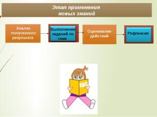 Этап применения новых знаний Рефлексия Выбор заданий по теме Выбор заданий п