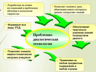 Разработана на основе исследований в проблемном обучении и психологии творче