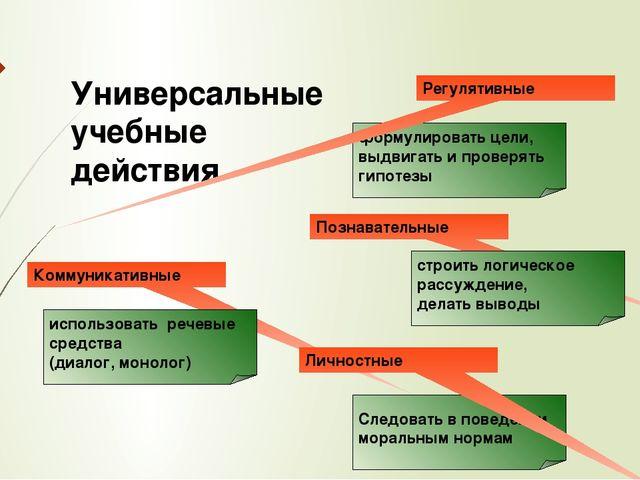 Универсальные учебные действия формулировать цели, выдвигать и проверять гипо...
