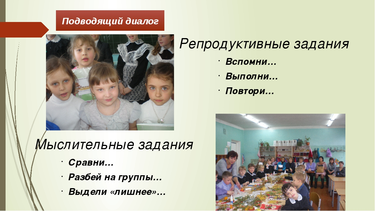 Подводящий диалог Репродуктивные задания Вспомни… Выполни… Повтори… Мыслител...