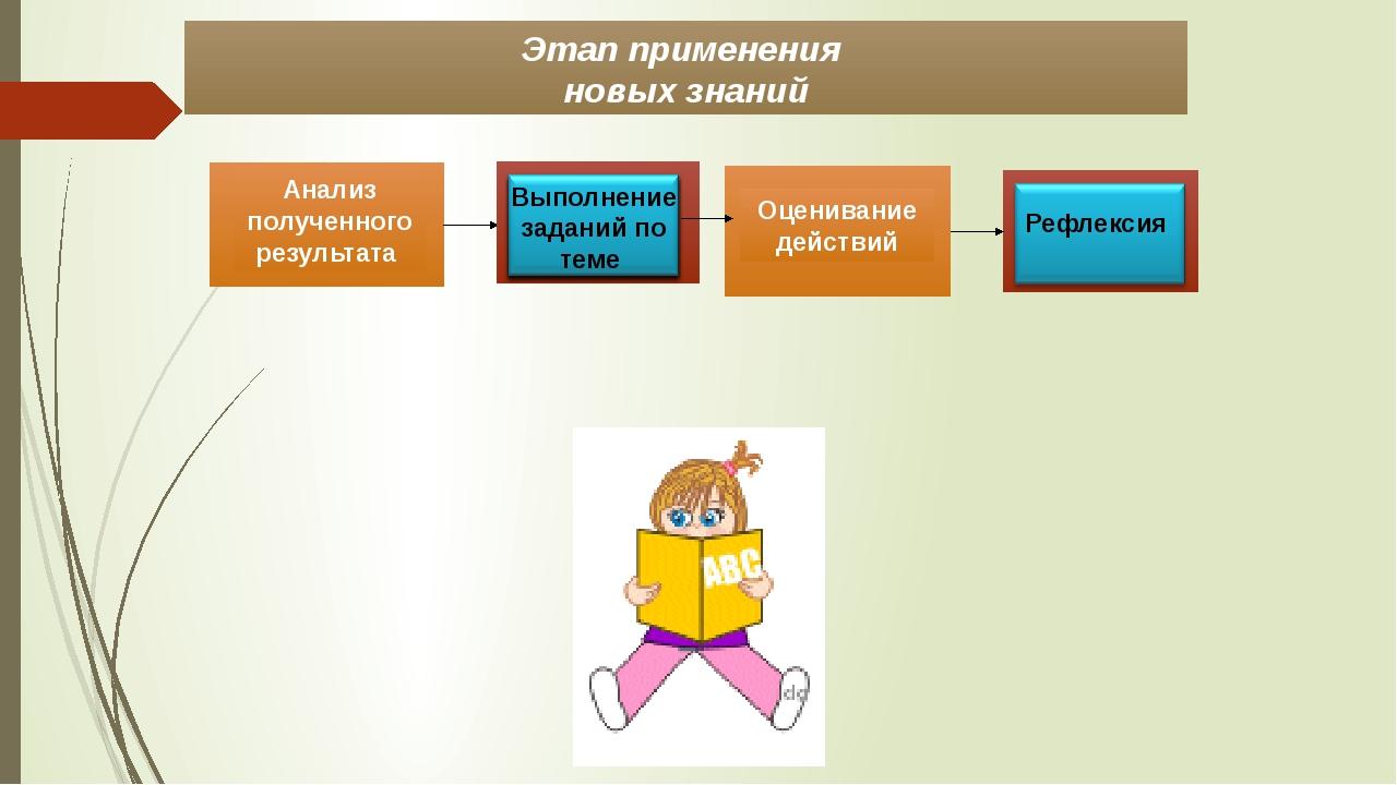 Этап применения новых знаний Рефлексия Выбор заданий по теме Выбор заданий п...