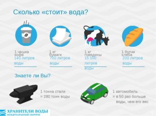 1 тонна стали = 280 тонн воды 1 автомобиль = в 50 раз больше воды, чем его ве