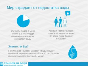 5 миллионов человек умирает каждый год от болезней, переносимых водой – в 10