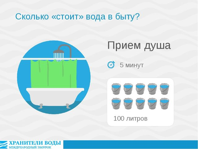 Прием душа 5 минут Сколько «стоит» вода в быту?