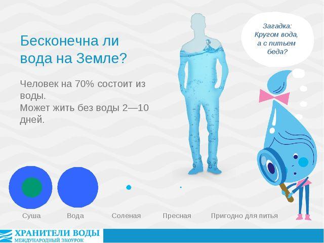 Суша Вода Соленая Пресная Пригодно для питья Человек на 70% состоит из воды....