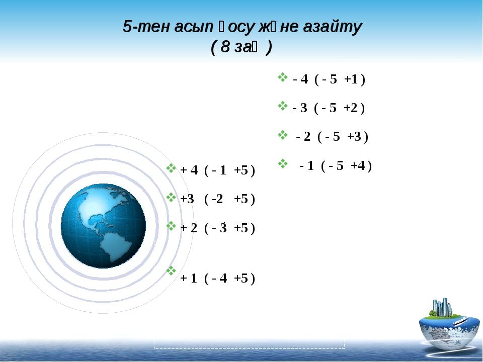 5-тен асып қосу және азайту ( 8 заң ) . + 4 ( - 1 +5 ) +3 ( -2 +5 ) + 2 ( - 3...