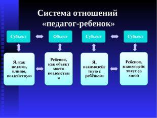 Система отношений «педагог-ребенок»