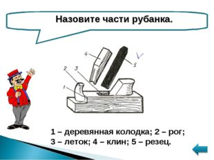 Назовите части рубанка. 1 – деревянная колодка; 2 – рог; 3 – леток; 4 – клин;