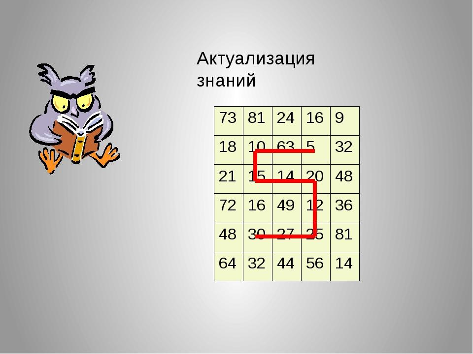 Актуализация знаний 73 81 24 16 9 18 10 63 5 32 21 15 14 20 48 72 16 49 12 36...