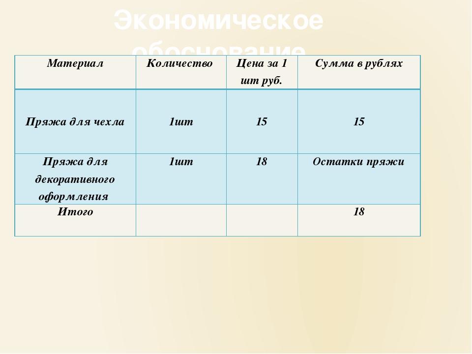 Экономическое обоснование Материал Количество Цена за 1штруб. Сумма в рублях...