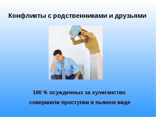 Конфликты с родственниками и друзьями 100 % осужденных за хулиганство соверши...