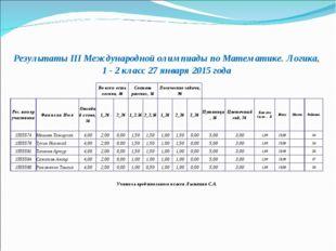 Результаты III Международной олимпиады по Математике. Логика, 1 - 2 класс 27