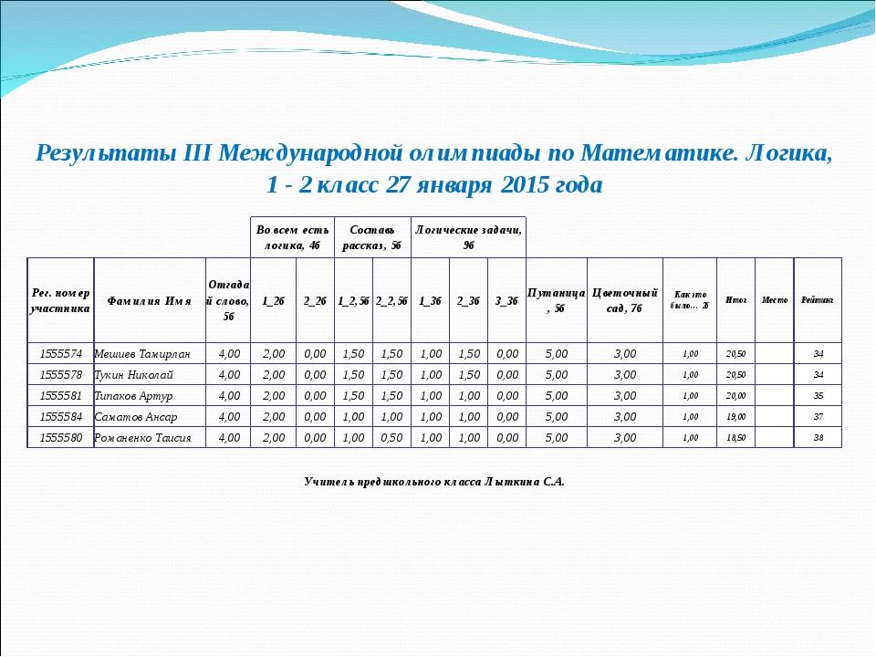 Результаты III Международной олимпиады по Математике. Логика, 1 - 2 класс 27...