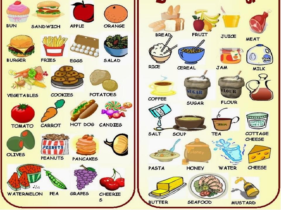 Слова по теме еда на английском картинки