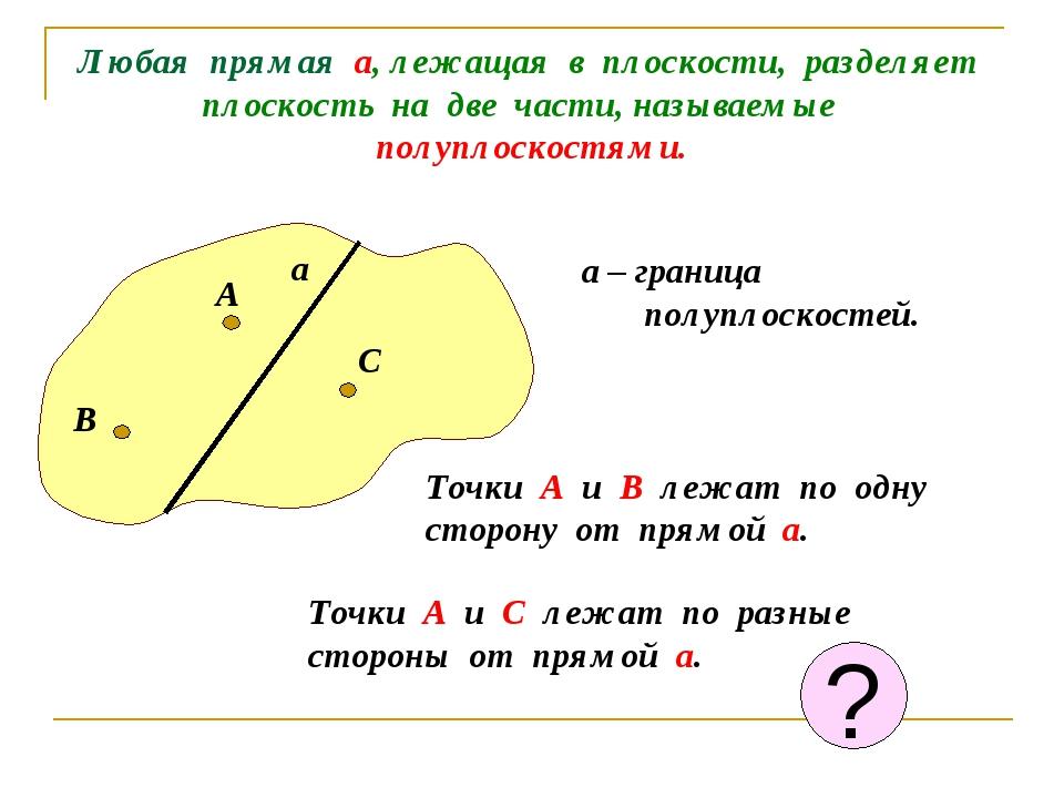 Любая прямая а, лежащая в плоскости, разделяет плоскость на две части, называ...