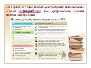 На первых же двух этапах целесообразно использовать метод инфографики, т.е. г