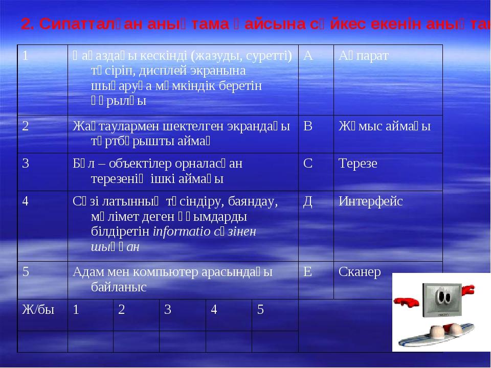 2. Сипатталған анықтама қайсына сәйкес екенін анықтандар 1Қағаздағы кескінді...