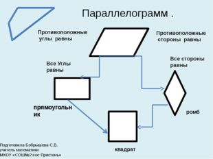 Параллелограмм . прямоугольник ромб квадрат Противоположные углы равны Проти