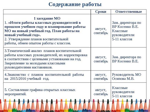 Содержание работы СрокиОтветственные 1 заседание МО 1. «Итоги работы классн...