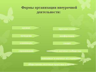 Формы организации внеурочной деятельности: секции экскурсии кружки круглые ст