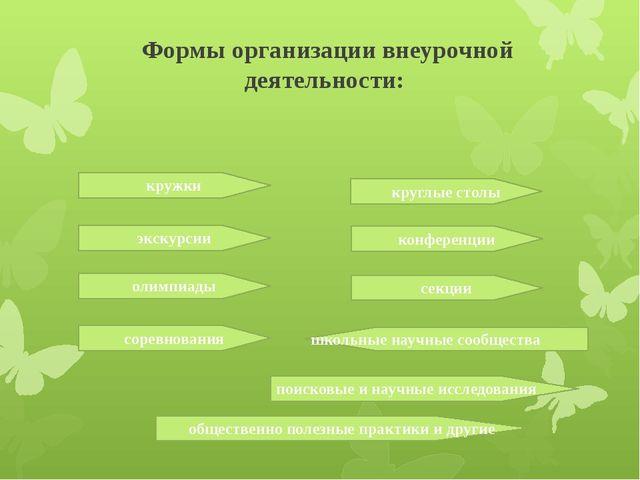 Формы организации внеурочной деятельности: секции экскурсии кружки круглые ст...