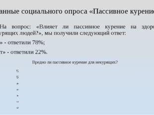 Данные социального опроса «Пассивное курение» 1. На вопрос: «Влияет ли пассив