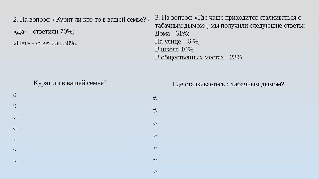 2. На вопрос: «Курит ли кто-то в вашей семье?» «Да» - ответили 70%; «Нет» - о...