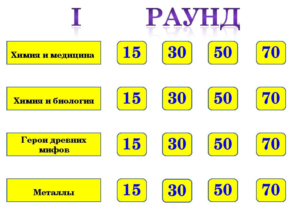 70 50 30 15 70 50 30 15 70 50 30 15 70 50 30 15 Химия и медицина Химия и биол...
