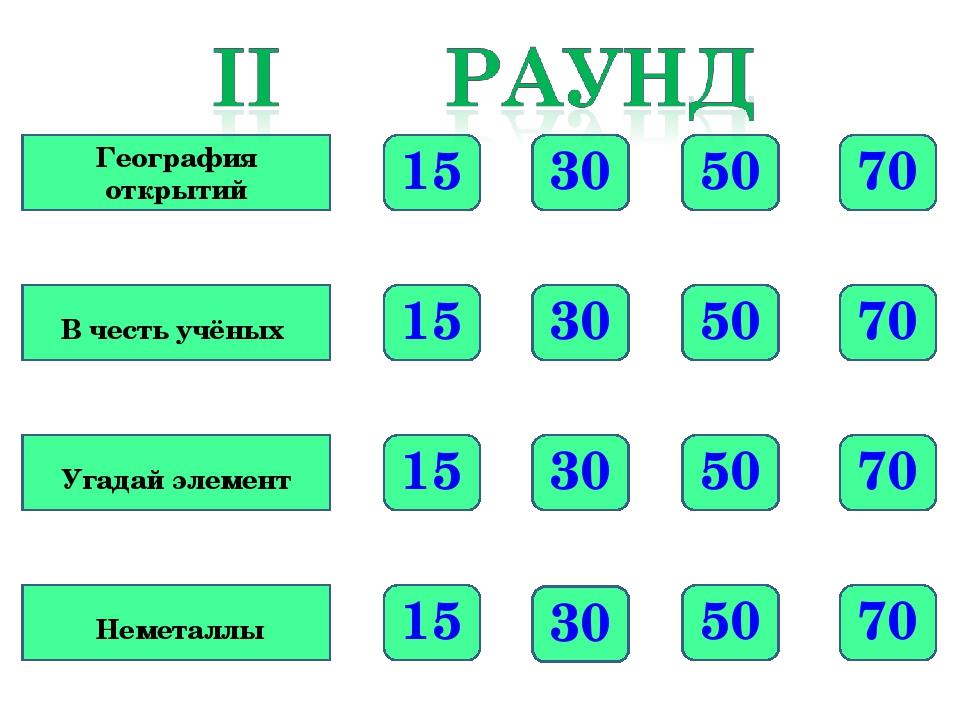 70 50 30 15 70 50 30 15 70 50 30 15 70 50 30 15 География открытий В честь уч...