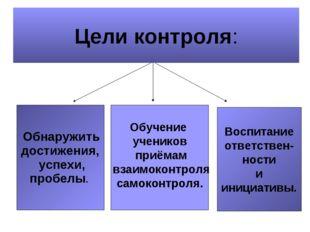 Цели контроля: Обнаружить достижения, успехи, пробелы. Воспитание ответствен-