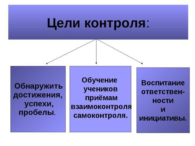 Цели контроля: Обнаружить достижения, успехи, пробелы. Воспитание ответствен-...