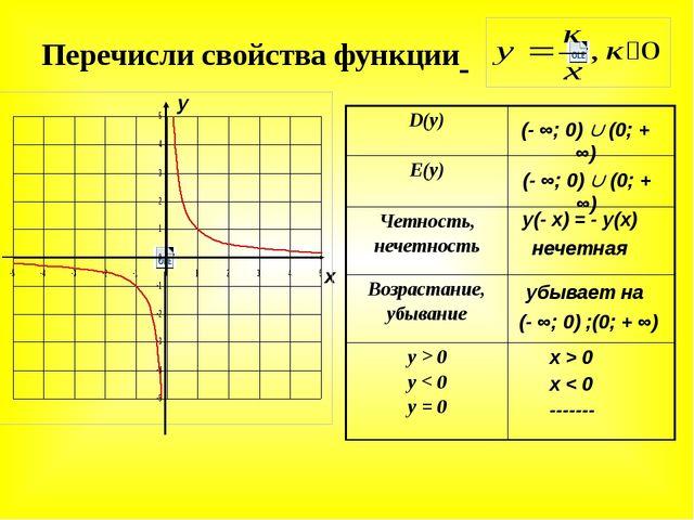 у(- х) = - у(х) x > 0 x < 0 ------- убывает на Перечисли свойства функции х...