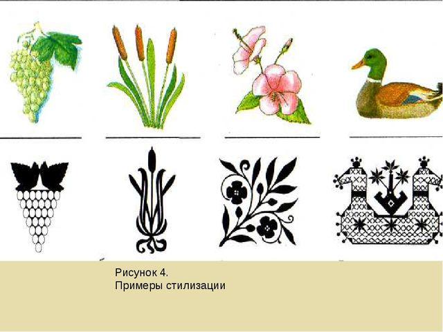 Рисунок 4. Примеры стилизации