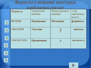 Формулы и названия некоторых карбоновых кислот ФормулаТривиальное названиеМ
