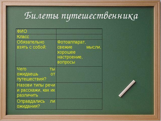 Билеты путешественника ФИО Класс Обязательно взять с собой:Фотоаппарат, св...