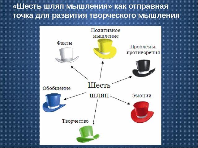 «Шесть шляп мышления» как отправная точка для развития творческого мышления