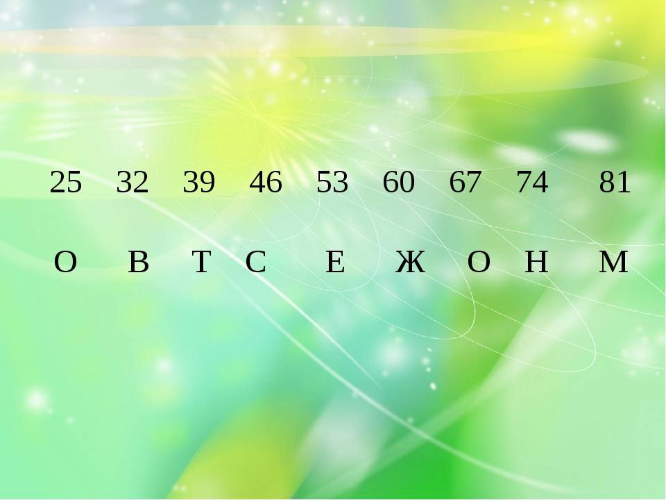 25 32 39 46 53 60 67 74 81 О В Т С Е Ж О Н М