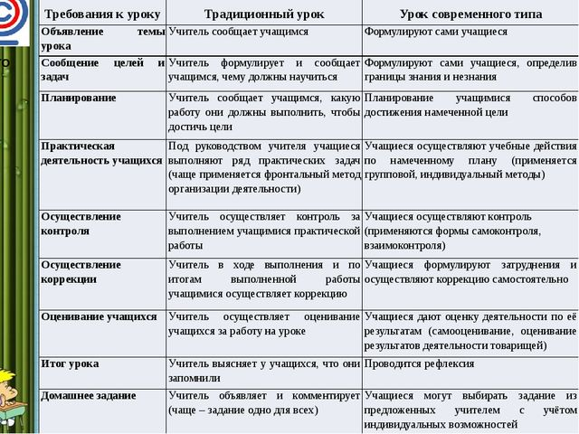ФГОС Личностные универсальные учебные действия –система ценностных ориен...