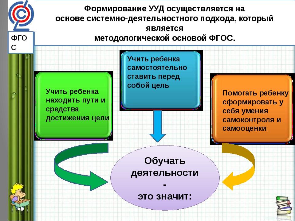 Формирование УУД осуществляется на основе системно-деятельностного подхода,...