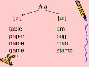[ei] A a [æ] table paper name game am bag man stamp