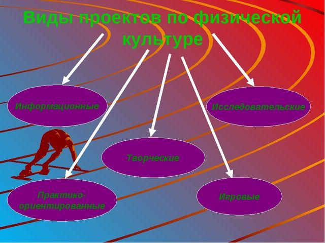 Виды проектов по физической культуре Информационные Исследовательские Практик...