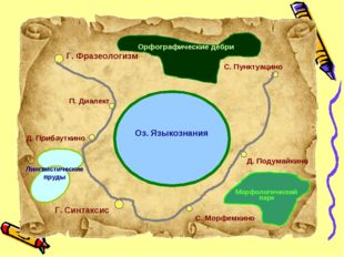 Г. Фразеологизм П. Диалект Д. Прибауткино Г. Синтаксис С. Морфемкино Д. Подум